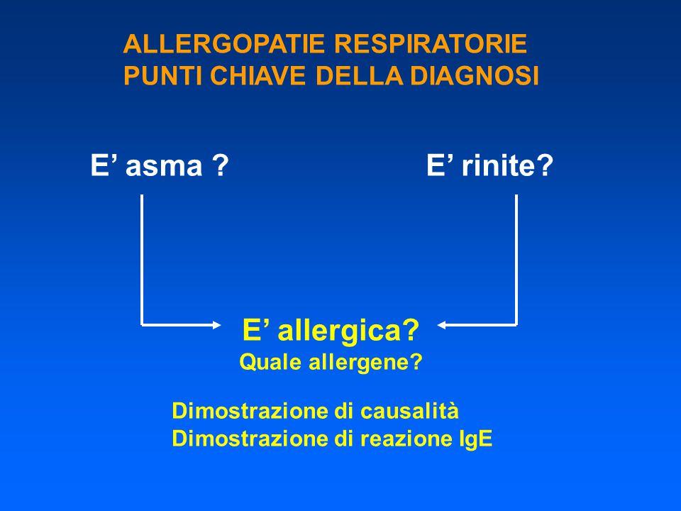 E' asma E' rinite E' allergica ALLERGOPATIE RESPIRATORIE