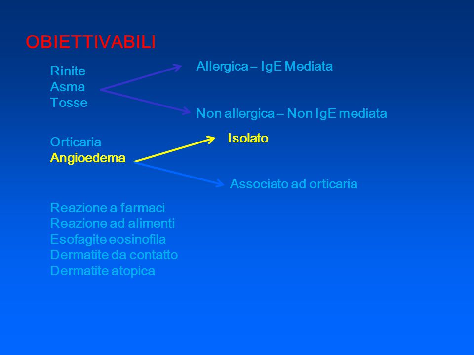 OBIETTIVABILI Allergica – IgE Mediata Rinite Asma Tosse