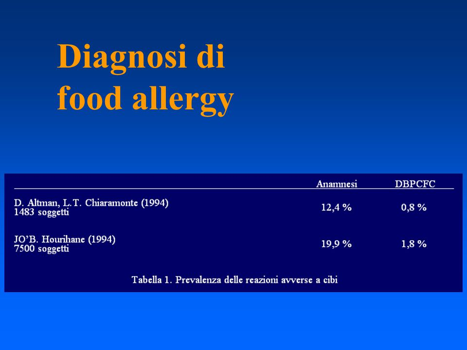 Diagnosi di food allergy