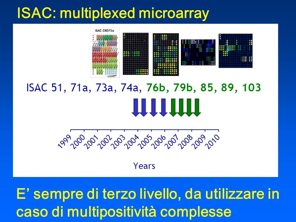 ISAC: multiplexed microarray