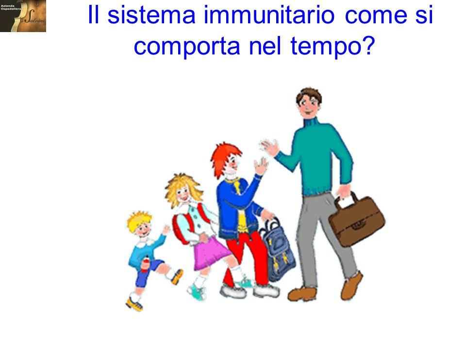 Il sistema immunitario come si comporta nel tempo