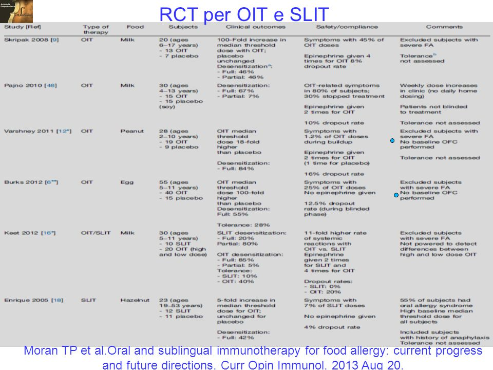 RCT per OIT e SLIT