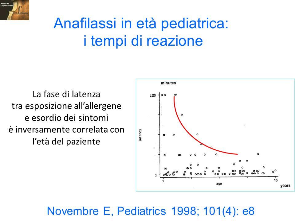 Anafilassi in età pediatrica: i tempi di reazione