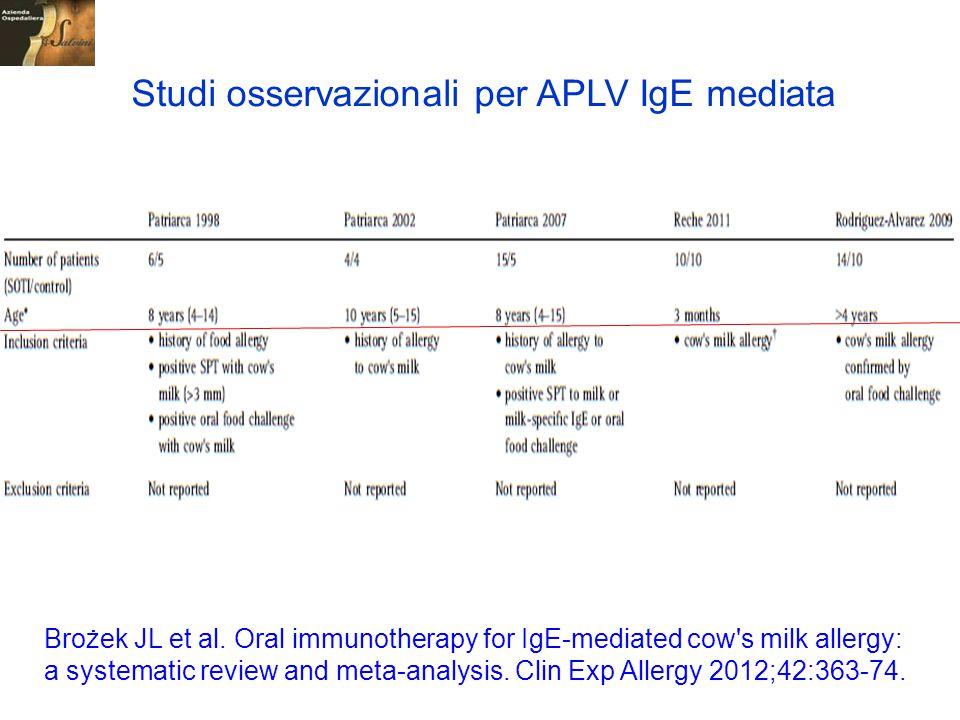 Studi osservazionali per APLV IgE mediata