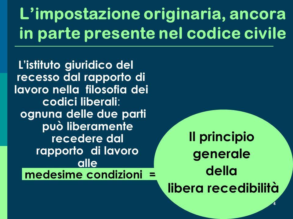 L'impostazione originaria, ancora in parte presente nel codice civile