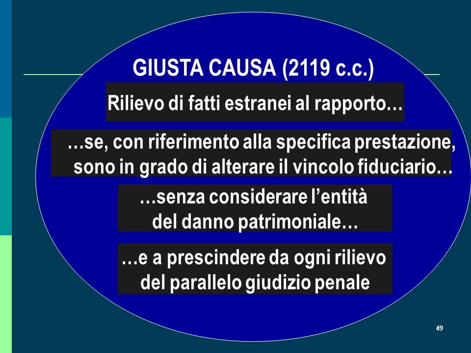 GIUSTA CAUSA (2119 c.c.) Rilievo di fatti estranei al rapporto…