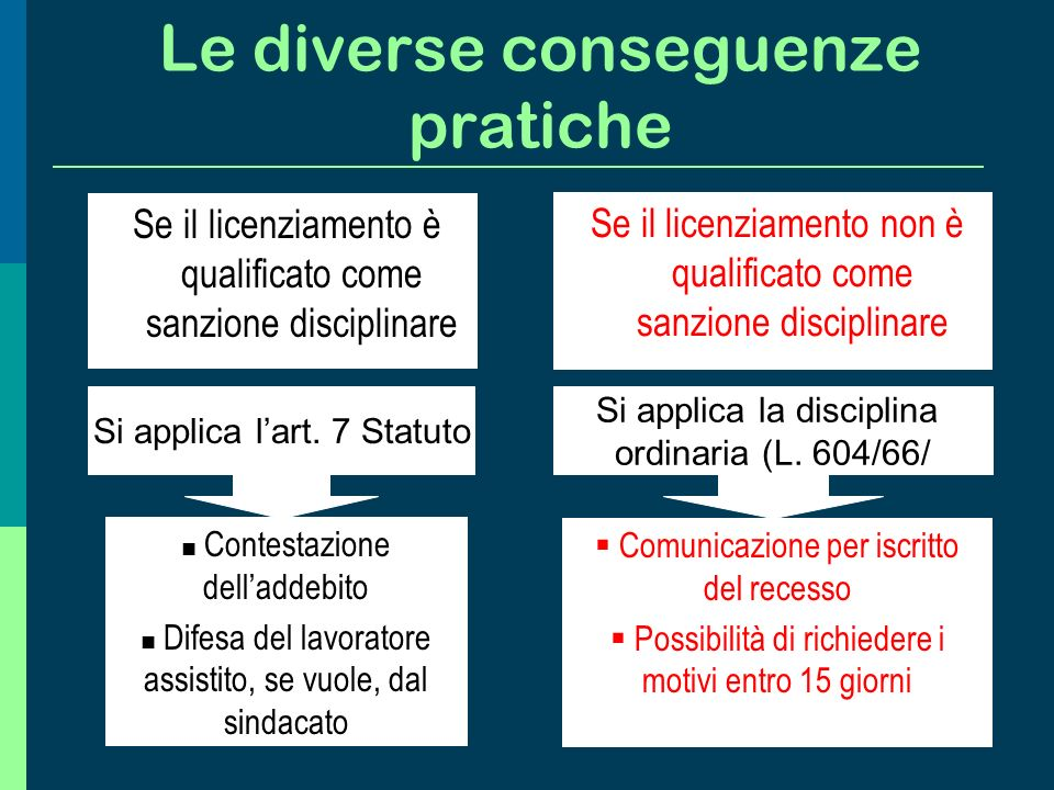 Le diverse conseguenze pratiche