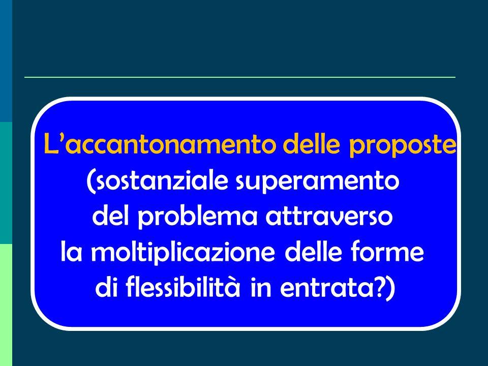 L'accantonamento delle proposte (sostanziale superamento