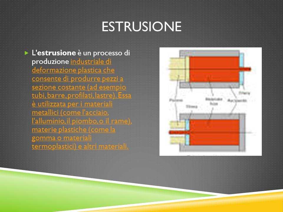 Estrusione