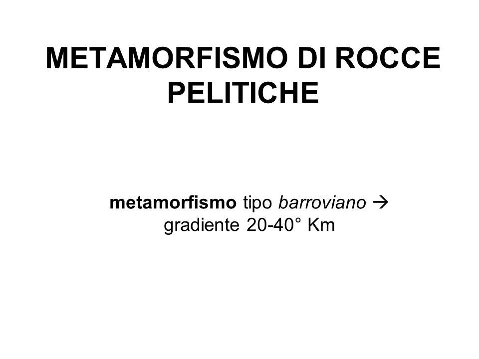 METAMORFISMO DI ROCCE PELITICHE