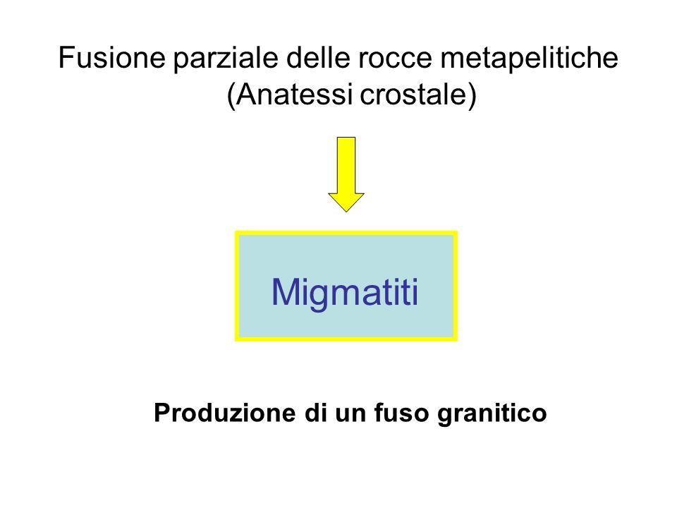 Fusione parziale delle rocce metapelitiche (Anatessi crostale)