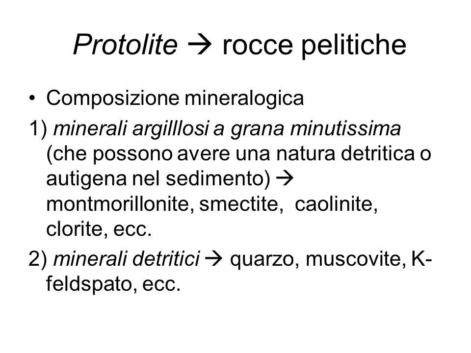 Protolite  rocce pelitiche