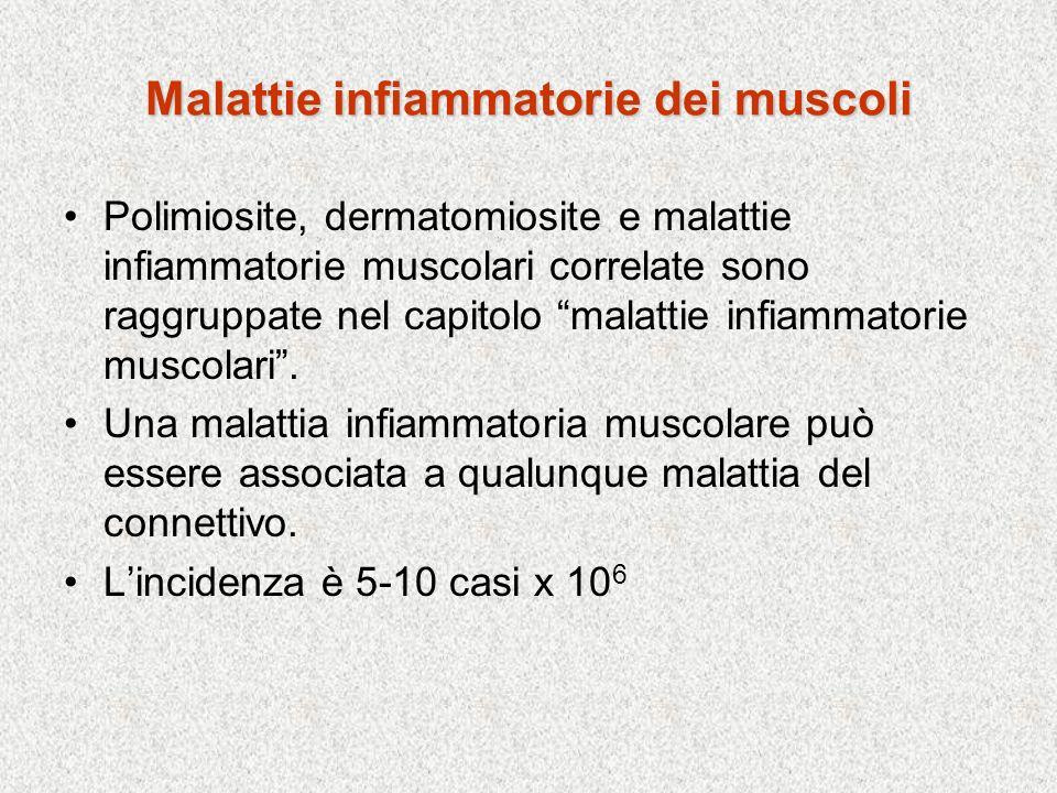 Malattie infiammatorie dei muscoli