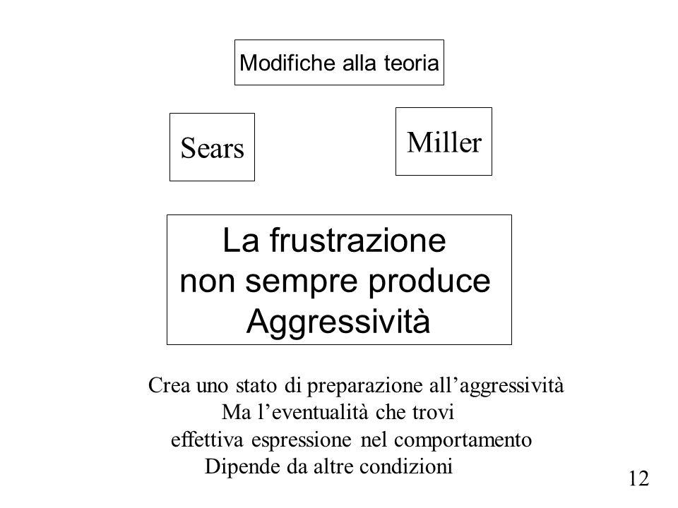 La frustrazione non sempre produce Aggressività Miller Sears