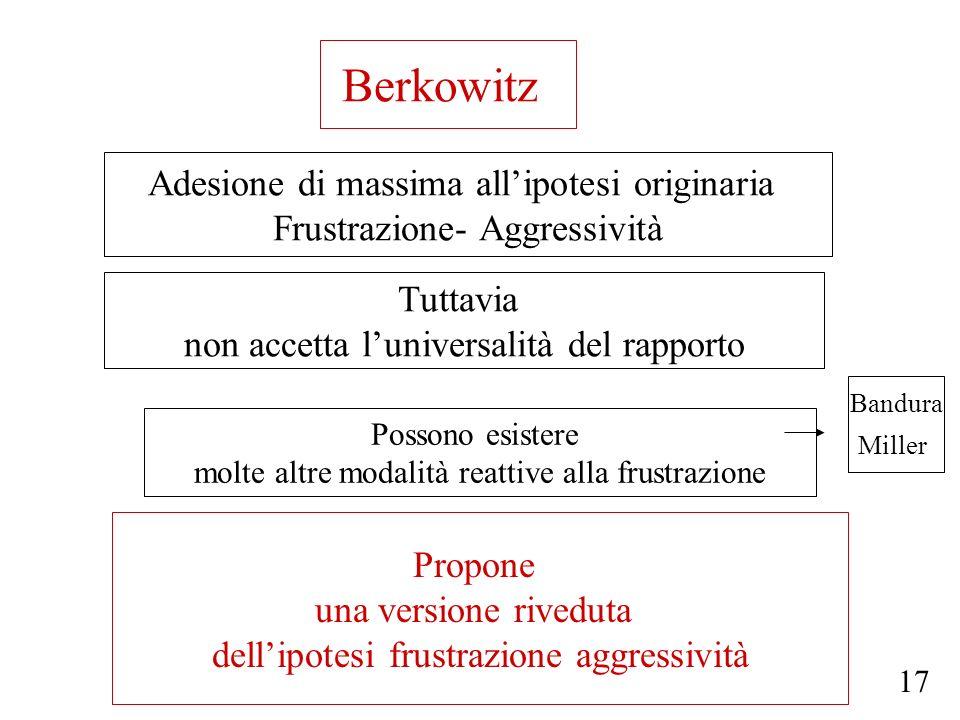 Berkowitz Adesione di massima all'ipotesi originaria