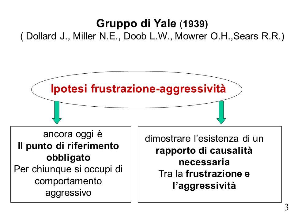 Ipotesi frustrazione-aggressività Il punto di riferimento obbligato