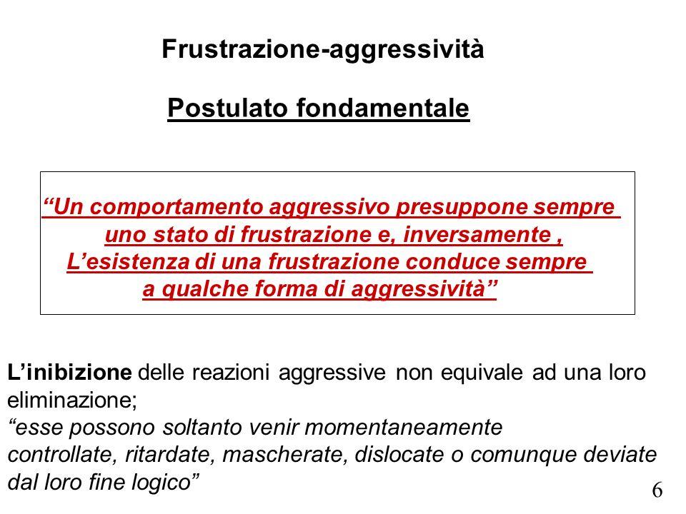 Frustrazione-aggressività