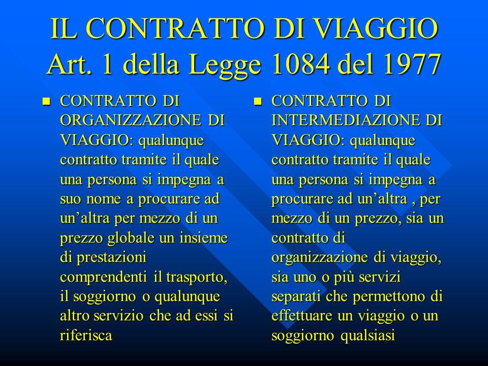 IL CONTRATTO DI VIAGGIO Art. 1 della Legge 1084 del 1977