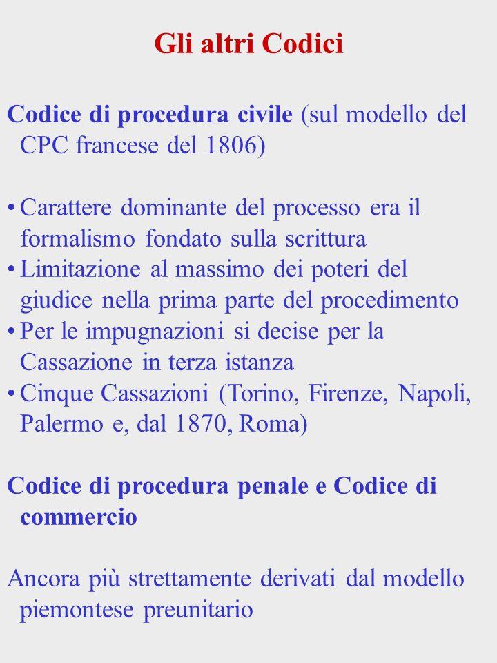 Gli altri CodiciCodice di procedura civile (sul modello del CPC francese del 1806)