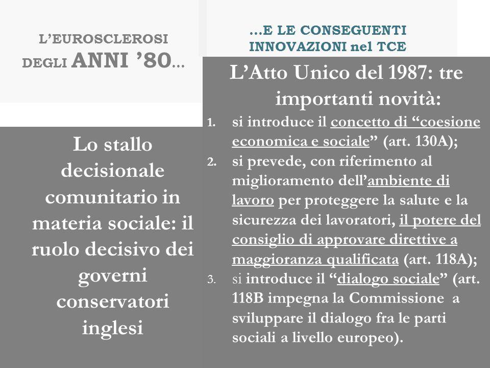 L'Atto Unico del 1987: tre importanti novità: