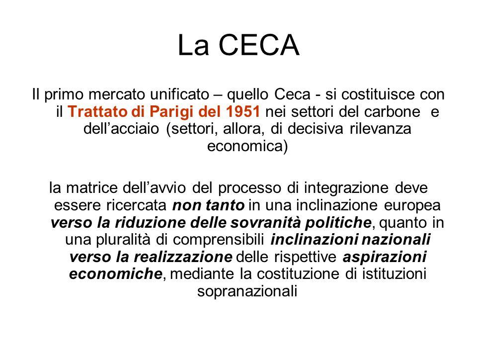 La CECA