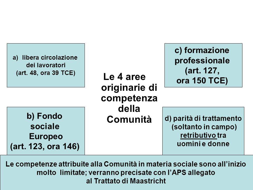Le 4 aree originarie di competenza della Comunità