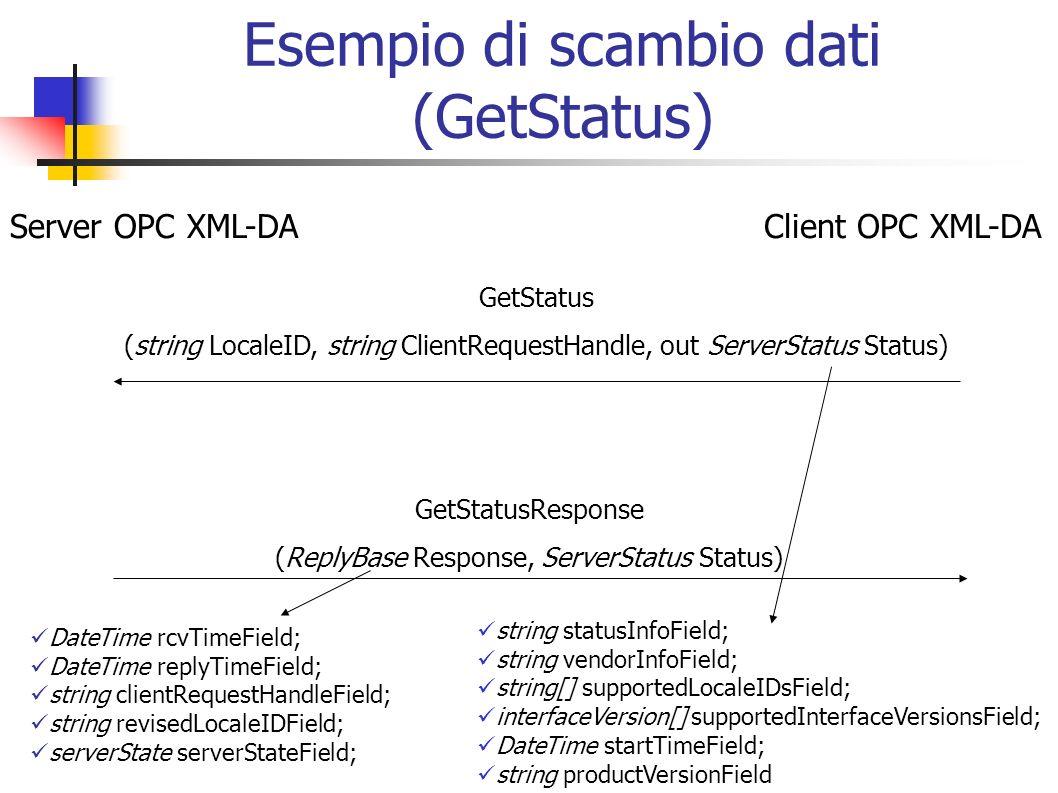 Esempio di scambio dati (GetStatus)