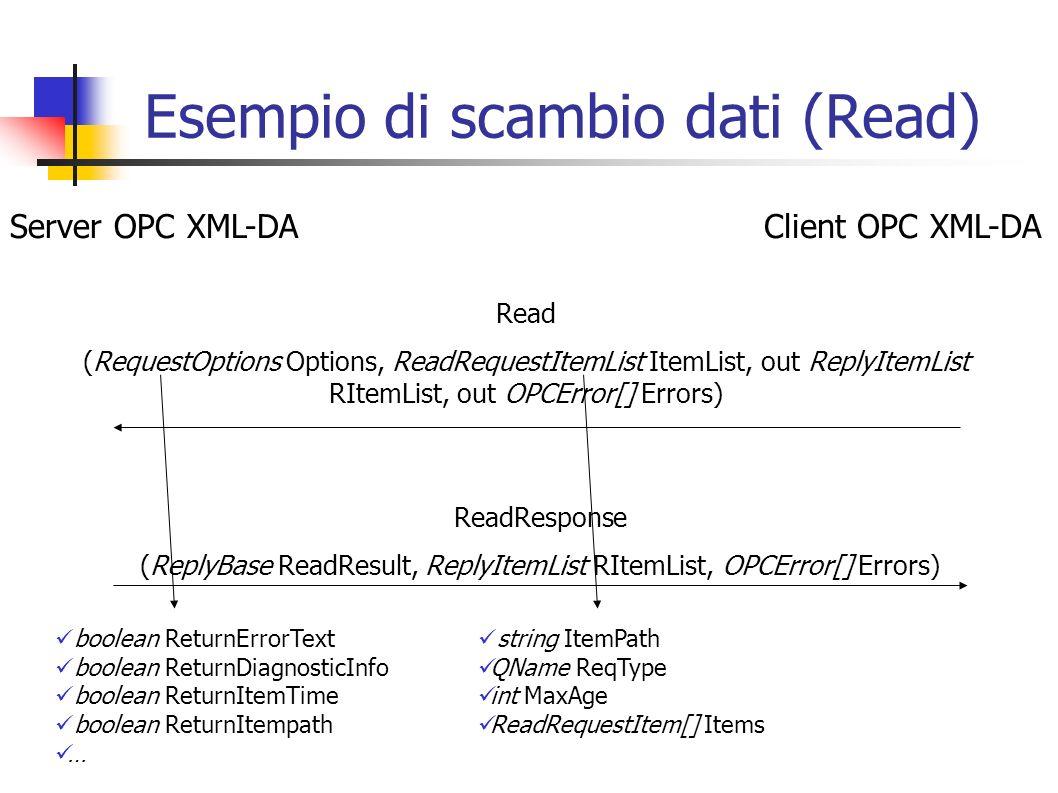 Esempio di scambio dati (Read)