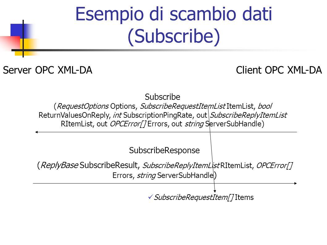 Esempio di scambio dati (Subscribe)
