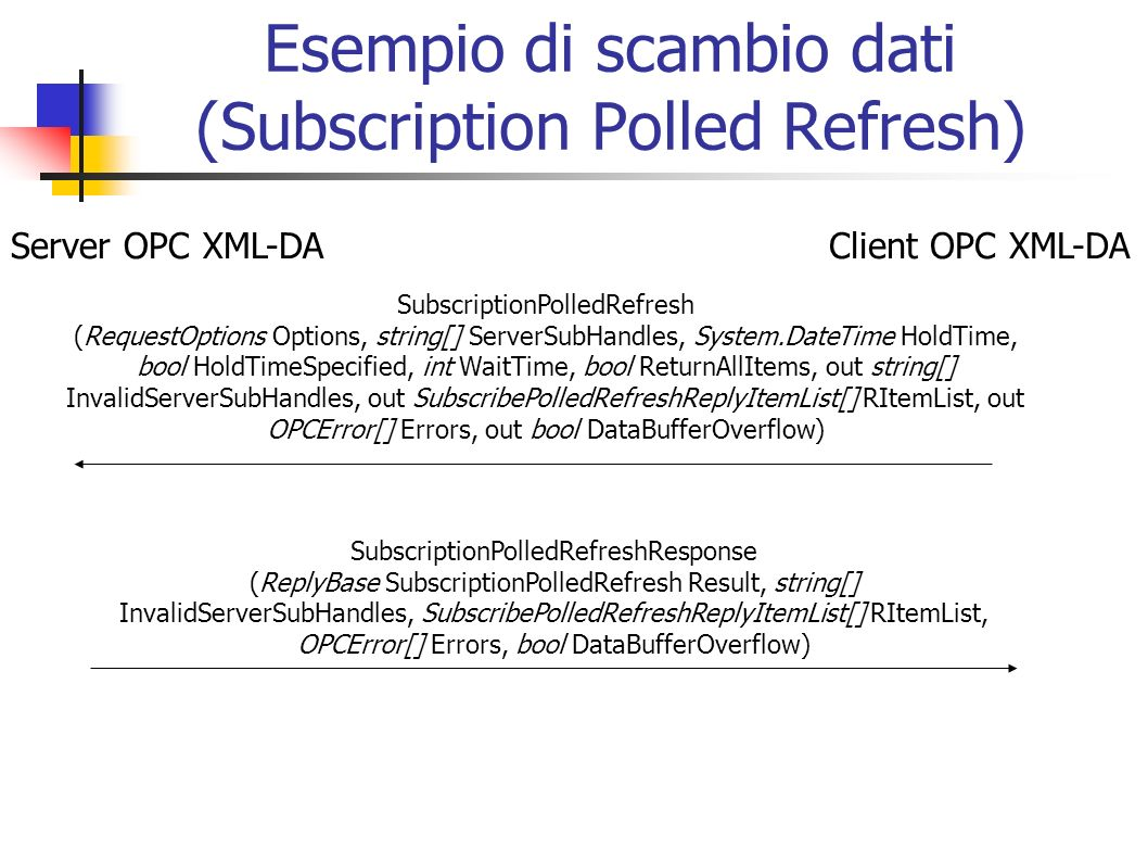 Esempio di scambio dati (Subscription Polled Refresh)