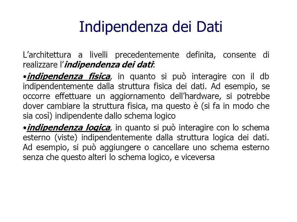 Indipendenza dei Dati L'architettura a livelli precedentemente definita, consente di realizzare l'indipendenza dei dati: