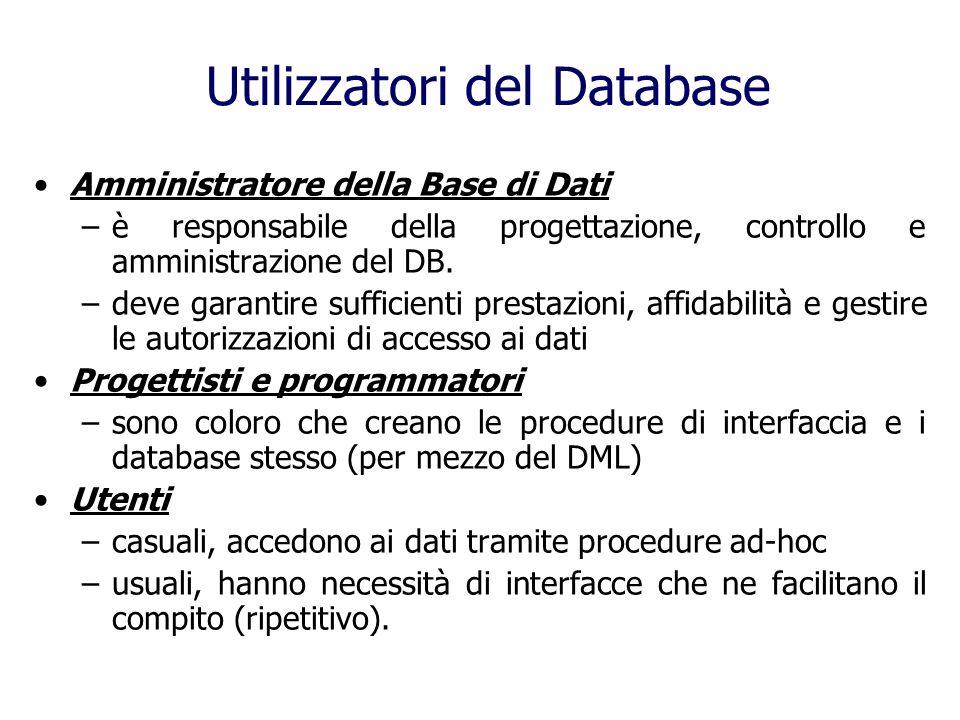 Utilizzatori del Database