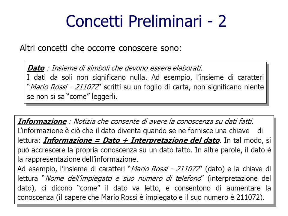 Concetti Preliminari - 2
