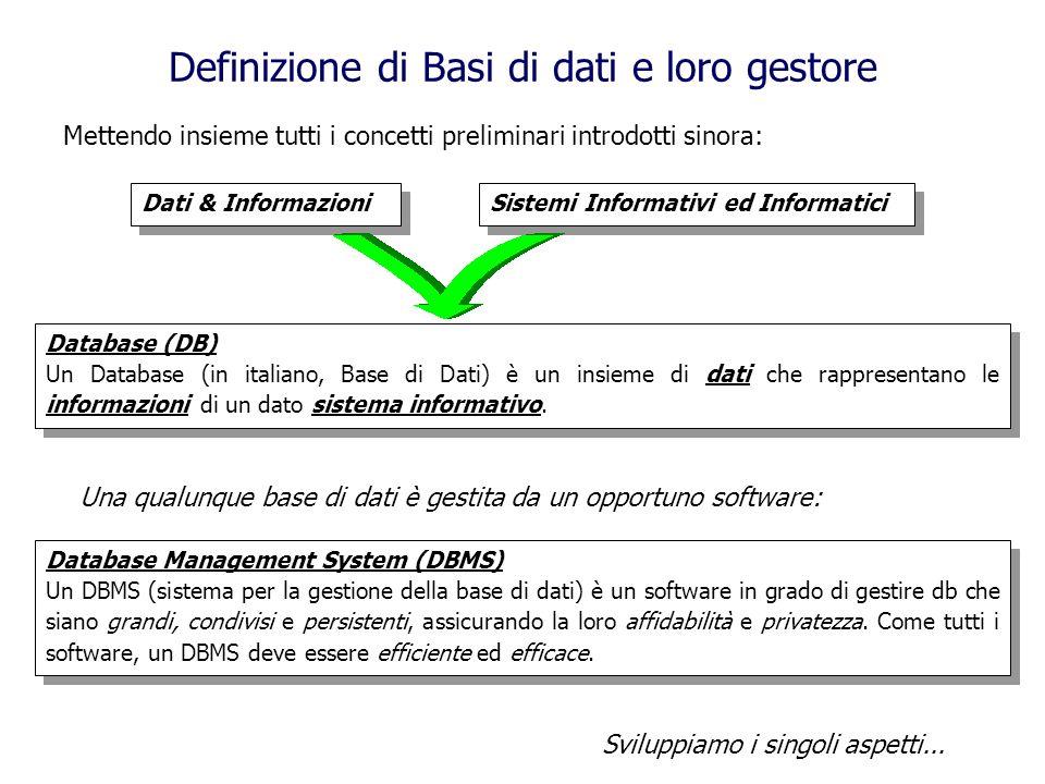 Definizione di Basi di dati e loro gestore