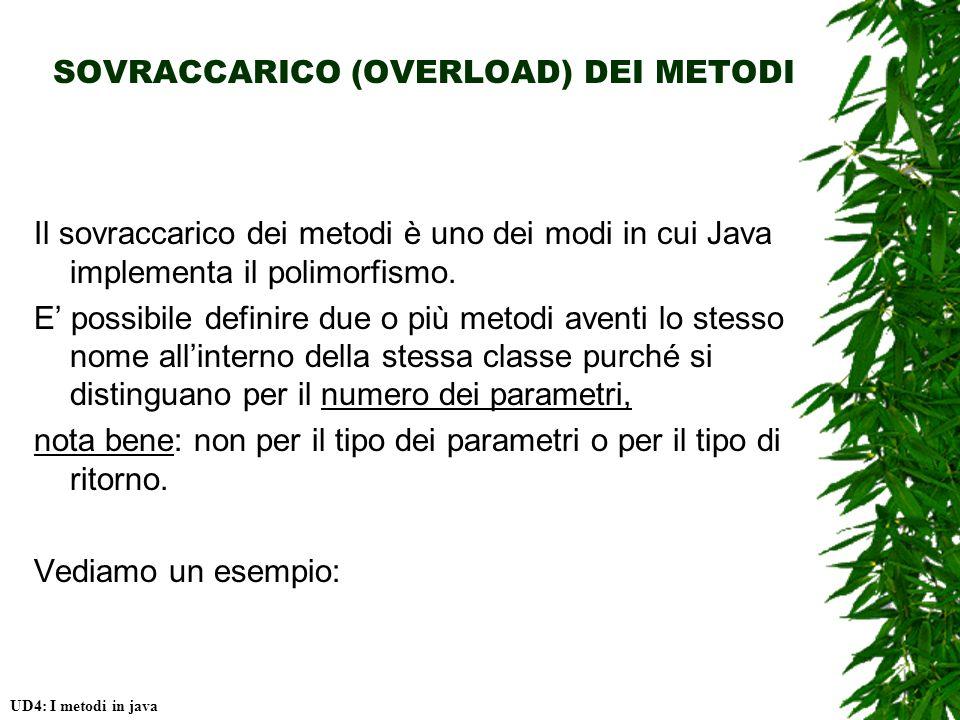 SOVRACCARICO (OVERLOAD) DEI METODI
