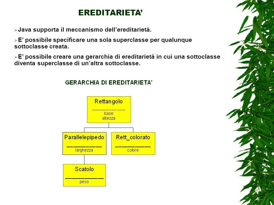 EREDITARIETA' Java supporta il meccanismo dell'ereditarietà.