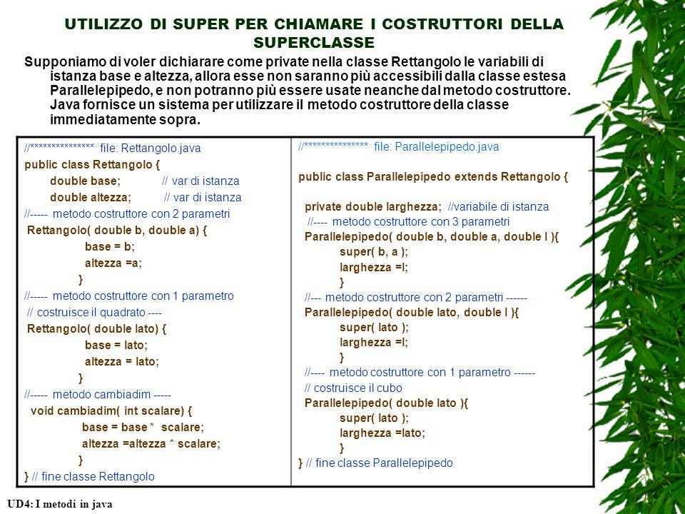 UTILIZZO DI SUPER PER CHIAMARE I COSTRUTTORI DELLA SUPERCLASSE