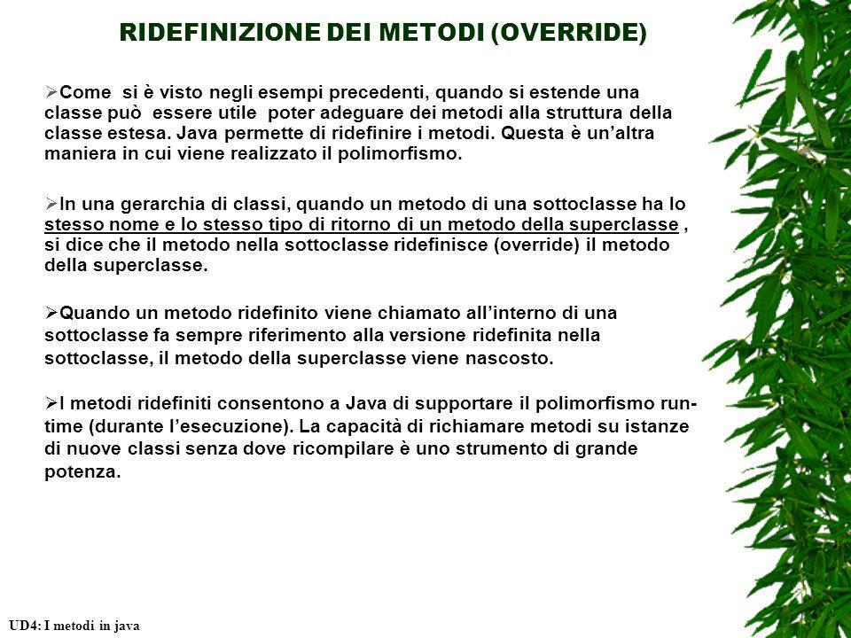 RIDEFINIZIONE DEI METODI (OVERRIDE)