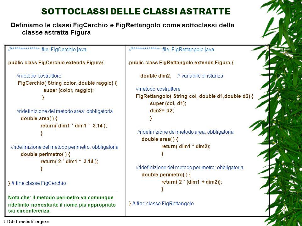 SOTTOCLASSI DELLE CLASSI ASTRATTE