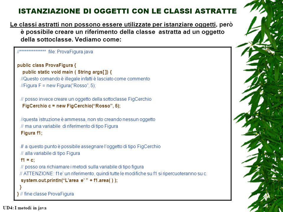 ISTANZIAZIONE DI OGGETTI CON LE CLASSI ASTRATTE