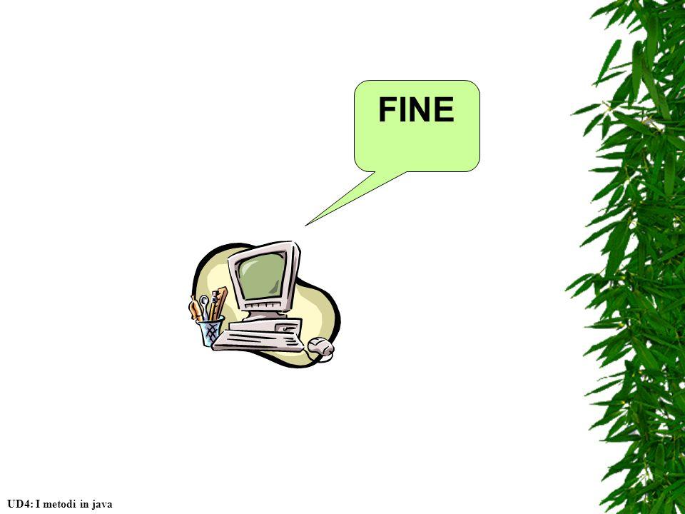 FINE UD4: I metodi in java