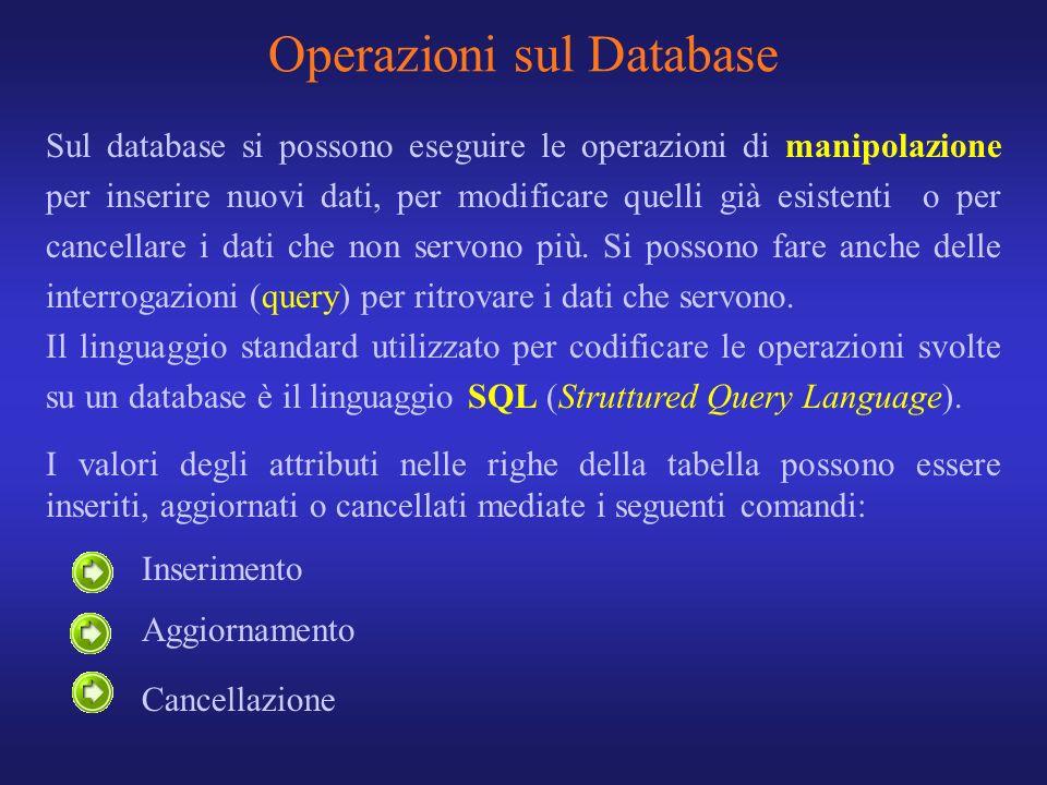 Operazioni sul Database