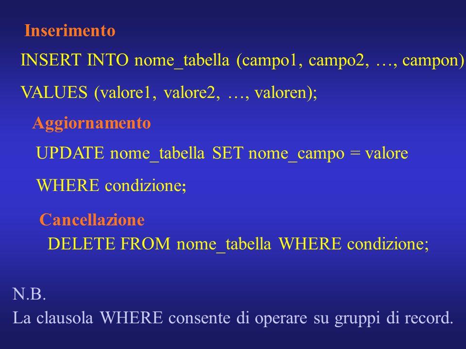 Inserimento INSERT INTO nome_tabella (campo1, campo2, …, campon) VALUES (valore1, valore2, …, valoren);
