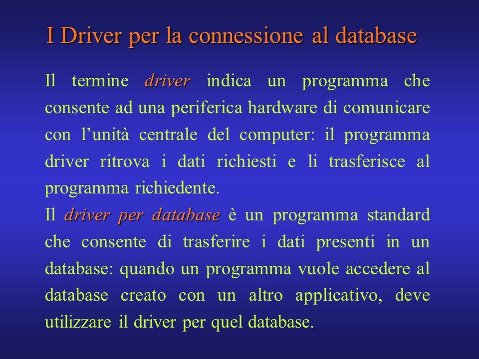 I Driver per la connessione al database