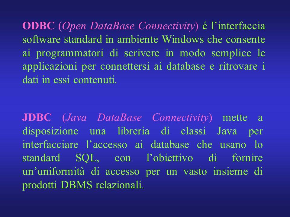 ODBC (Open DataBase Connectivity) é l'interfaccia software standard in ambiente Windows che consente ai programmatori di scrivere in modo semplice le applicazioni per connettersi ai database e ritrovare i dati in essi contenuti.