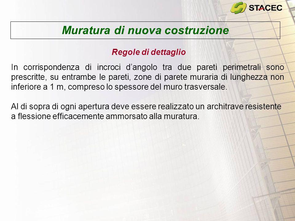 Muratura di nuova costruzione