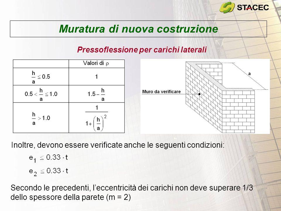 Muratura di nuova costruzione Pressoflessione per carichi laterali