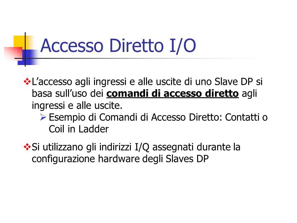 Accesso Diretto I/O