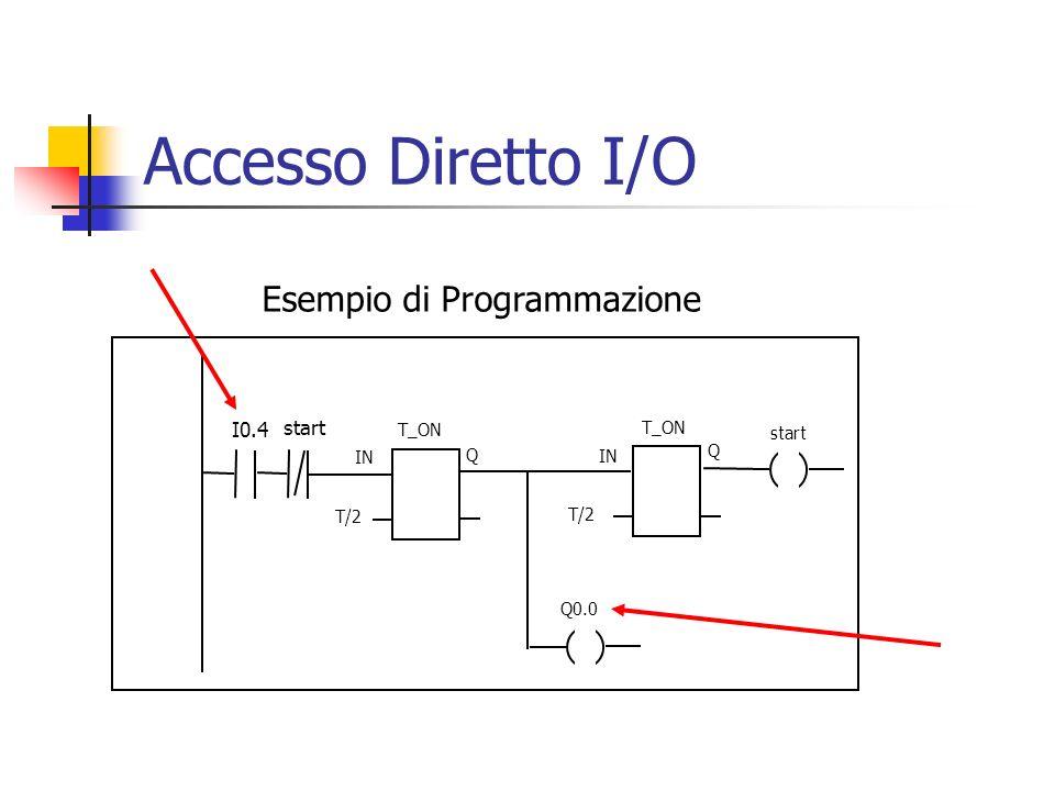 Esempio di Programmazione