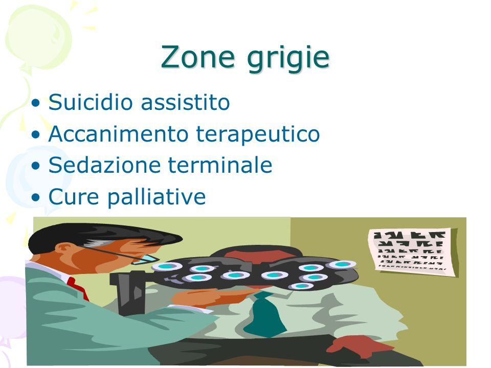 Zone grigie Suicidio assistito Accanimento terapeutico